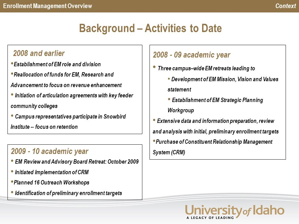 Background – Activities to Date academic year Three campus–wide EM retreats leading to Development of EM Mission, Vision and Values statement Establishment of EM Strategic Planning Workgroup Extensive data and information preparation, review and analysis with initial, preliminary enrollment targets Purchase of Constituent Relationship Management System (CRM) Enrollment Management Overview Context 2008 and earlier Establishment of EM role and division Reallocation of funds for EM, Research and Advancement to focus on revenue enhancement Initiation of articulation agreements with key feeder community colleges Campus representatives participate in Snowbird Institute -- focus on retention academic year EM Review and Advisory Board Retreat: October 2009 Initiated Implementation of CRM Planned 16 Outreach Workshops Identification of preliminary enrollment targets