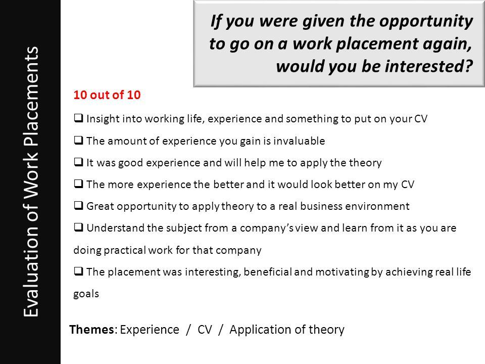 Evaluation of Work Placements If you were given the opportunity to go on a work placement again, would you be interested.