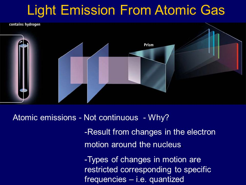 Light Emission From Atomic Gas Atomic emissions - Not continuous - Why.