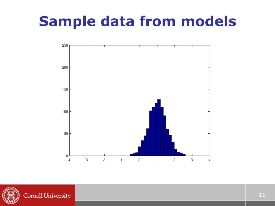 Sample data from models 11