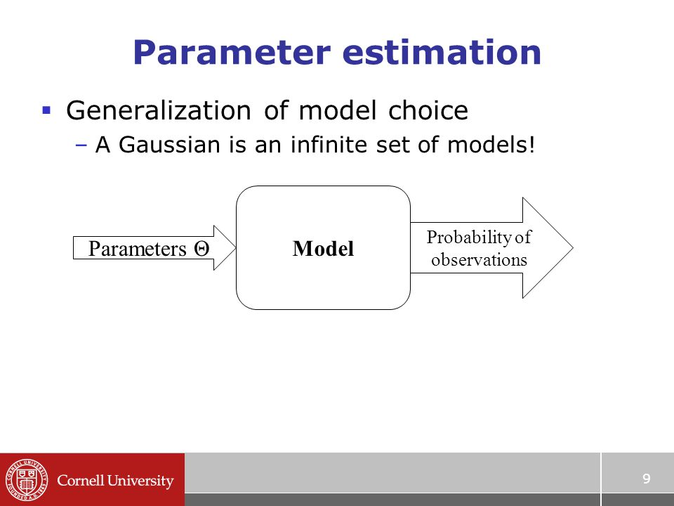 Parameter estimation  Generalization of model choice –A Gaussian is an infinite set of models.