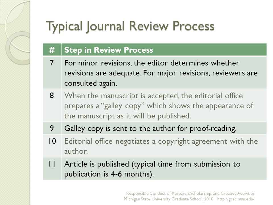 Typical Journal Review Process #Step in Review Process 7For minor revisions, the editor determines whether revisions are adequate.