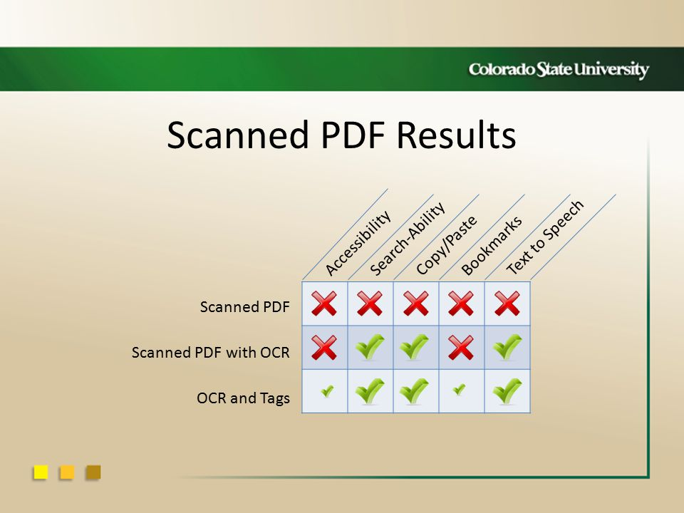 Scanned PDF Results AccessibilitySearch-AbilityCopy/PasteBookmarksText to Speech Scanned PDF Scanned PDF with OCR OCR and Tags
