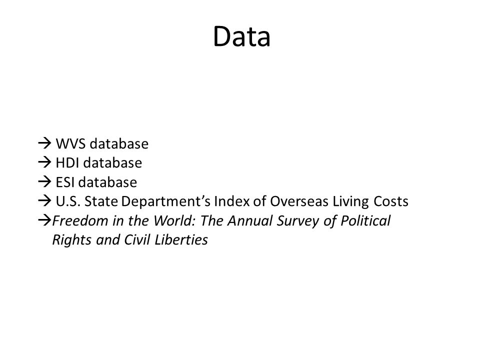 Data  WVS database  HDI database  ESI database  U.S.