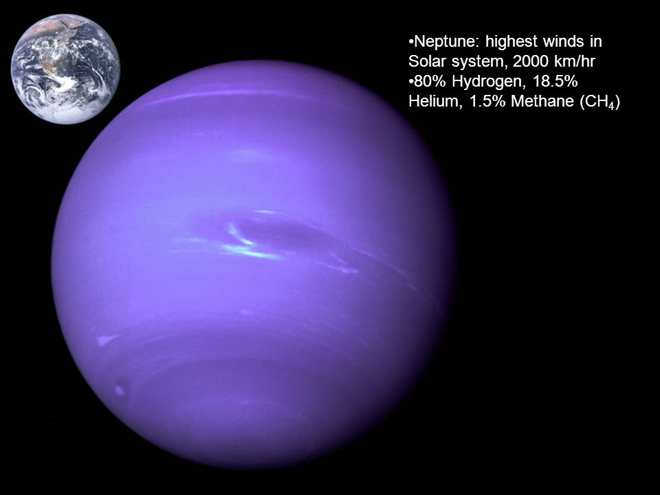 Neptune: highest winds in Solar system, 2000 km/hr 80% Hydrogen, 18.5% Helium, 1.5% Methane (CH 4 )