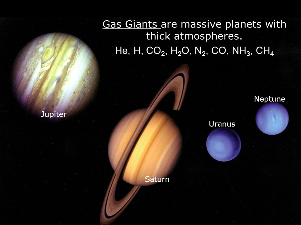Gas Giants are massive planets with thick atmospheres.