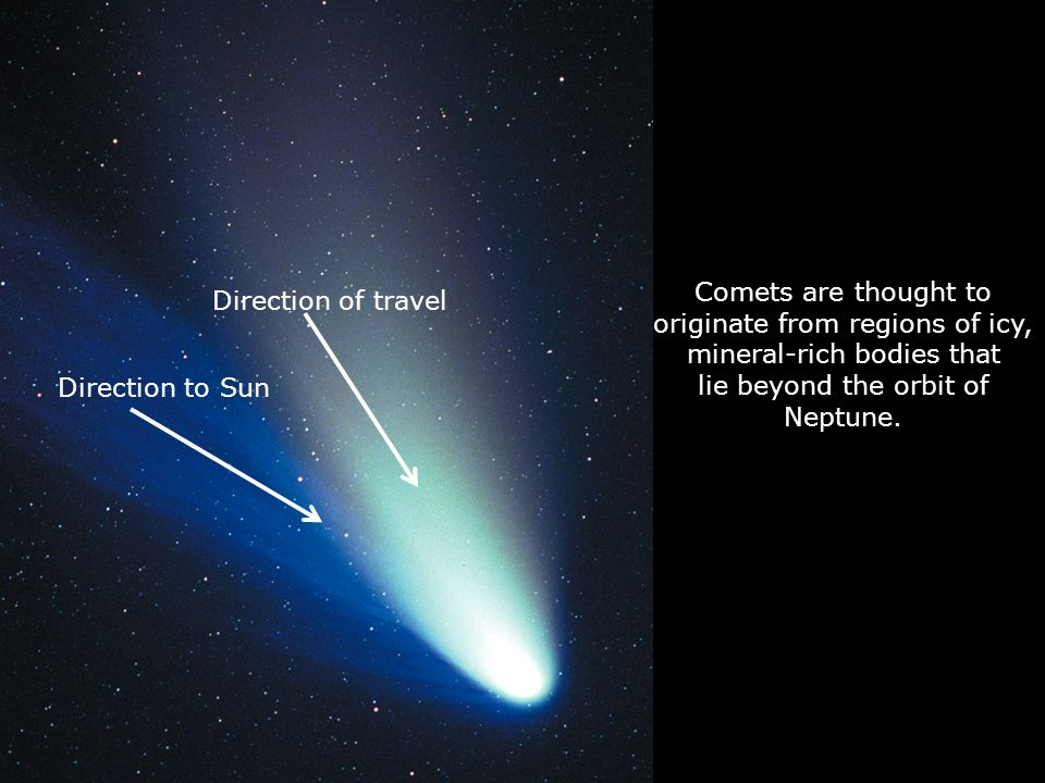 Comets are thought to originate from regions of icy, mineral-rich bodies that lie beyond the orbit of Neptune.