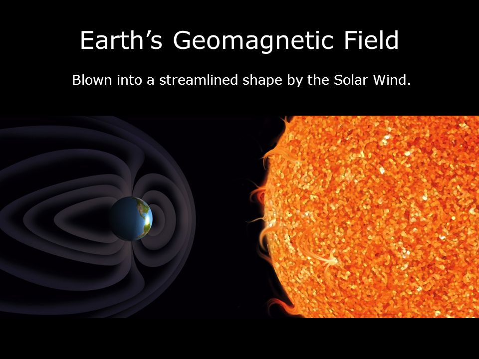 Earth's Geomagnetic Field Blown into a streamlined shape by the Solar Wind.