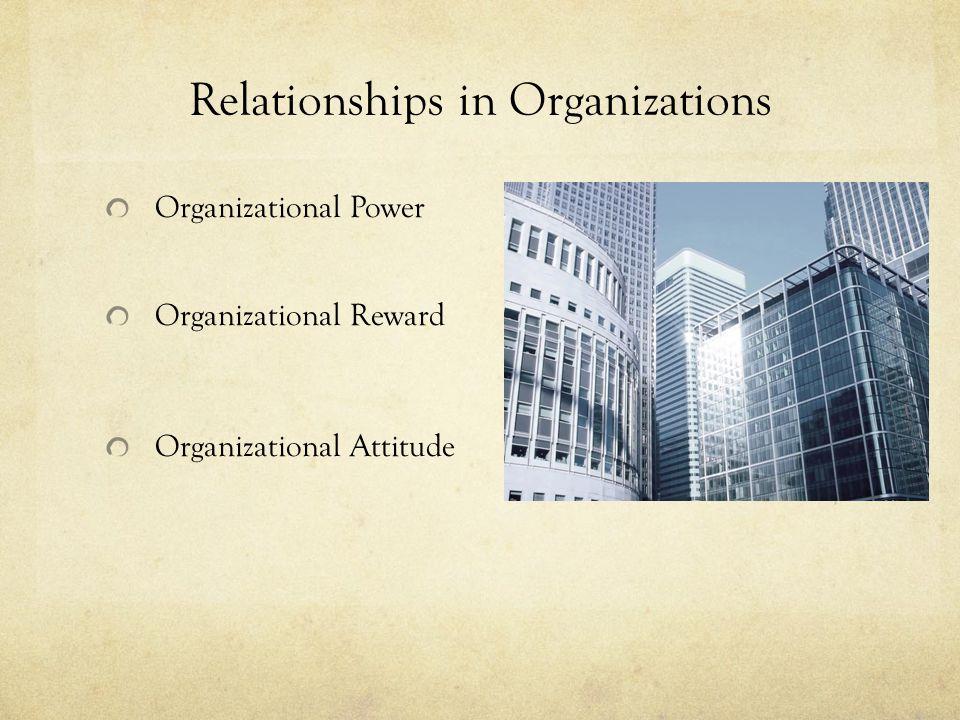 Relationships in Organizations Organizational Power Organizational Reward Organizational Attitude
