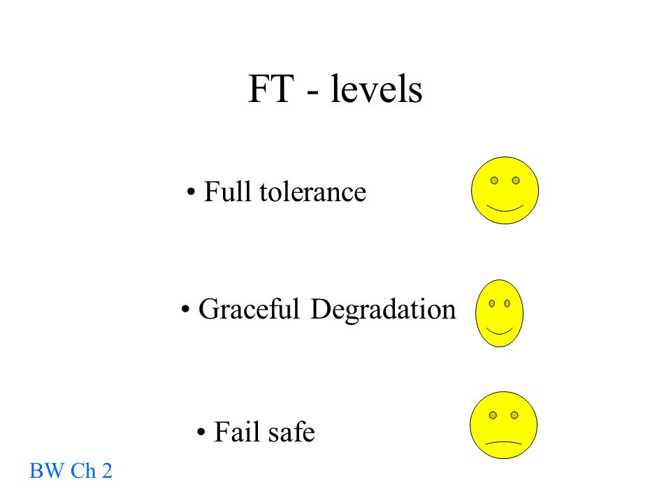 FT - levels Full tolerance Graceful Degradation Fail safe BW Ch 2