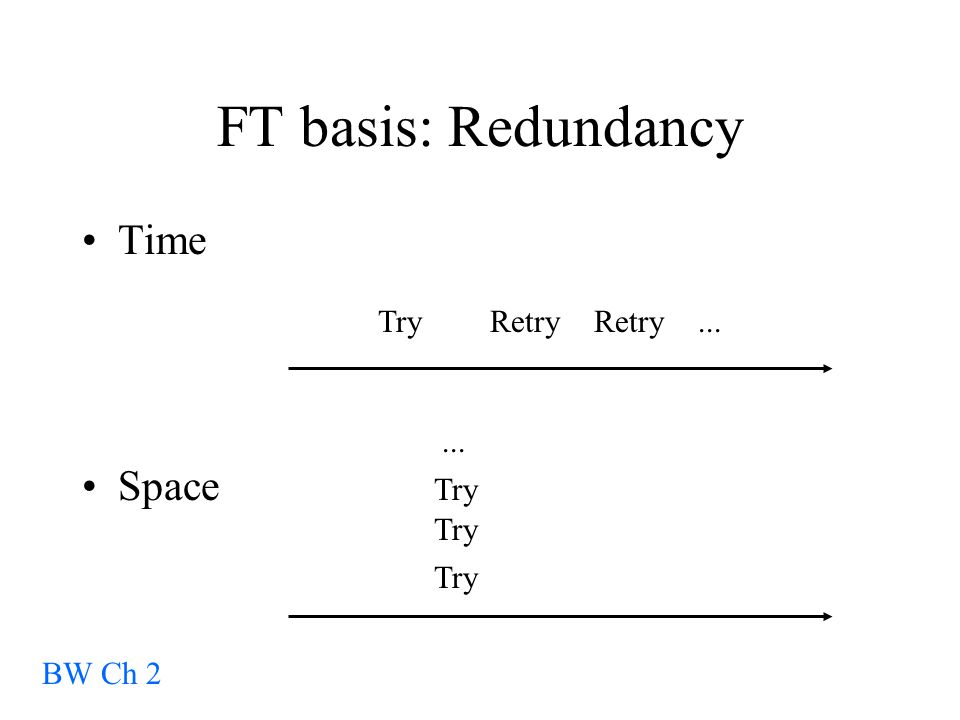 FT basis: Redundancy Time Space TryRetry... Try... BW Ch 2
