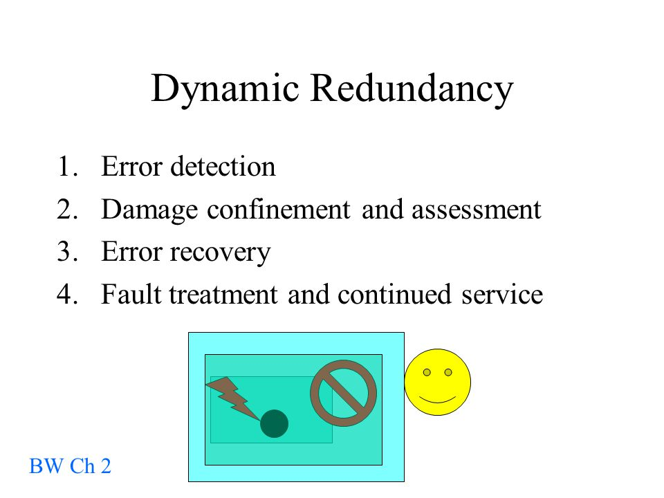 Dynamic Redundancy 1.Error detection 2.Damage confinement and assessment 3.Error recovery 4.Fault treatment and continued service BW Ch 2