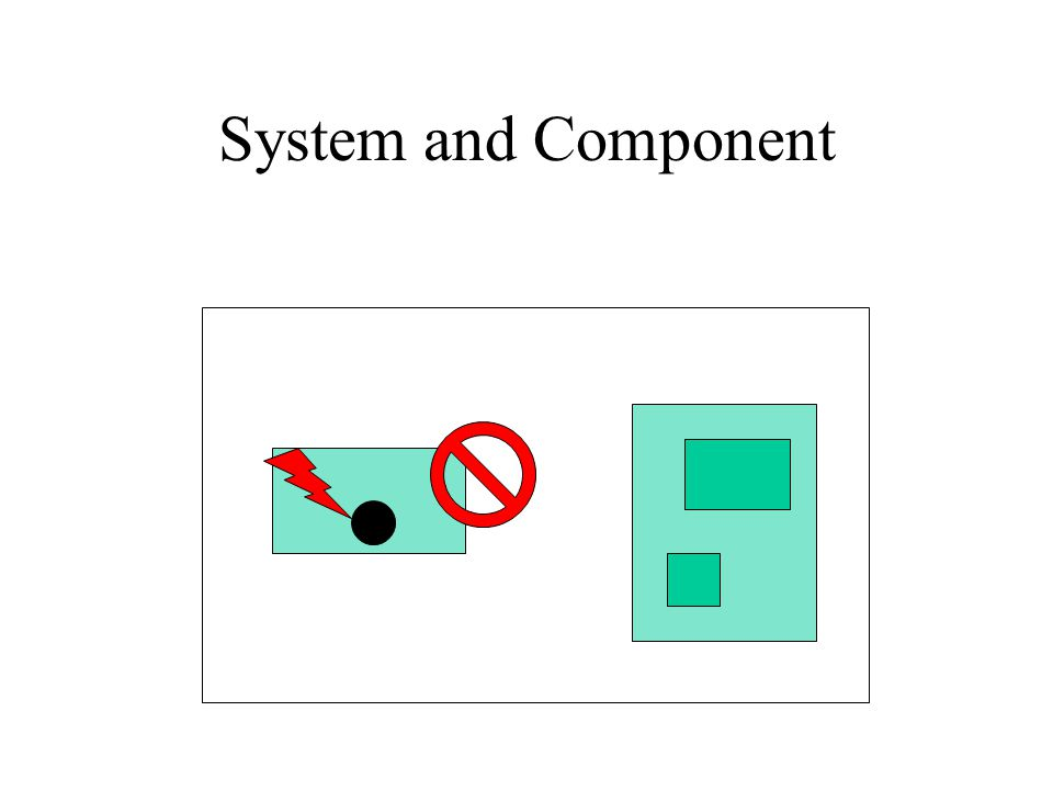 System and Component