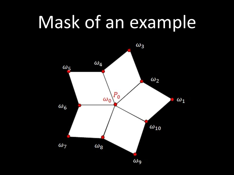 Mask of an example
