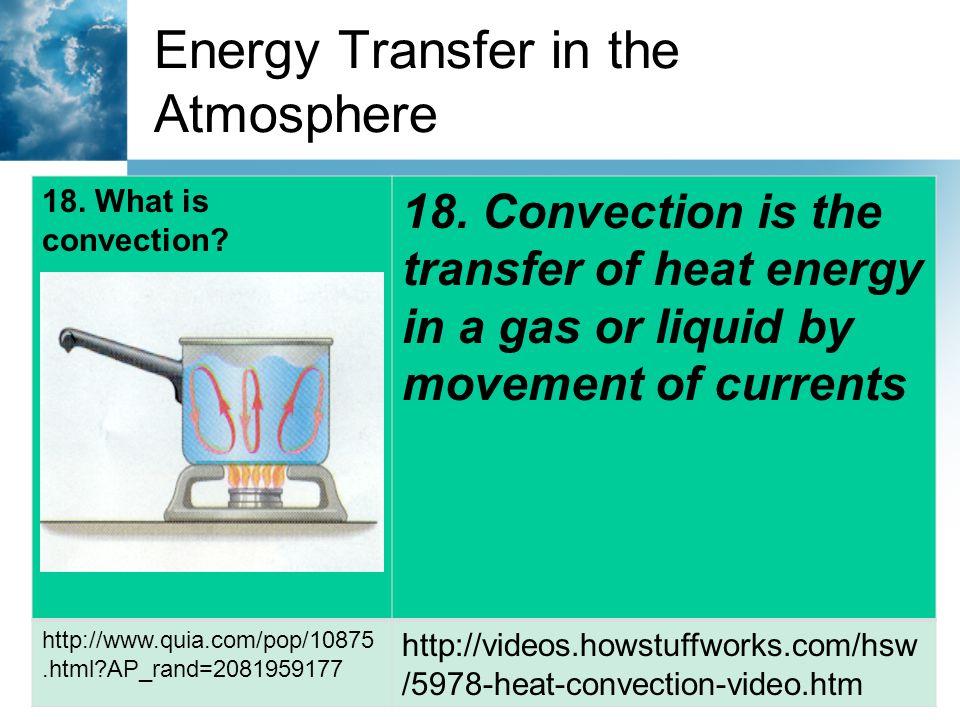 heat energy videos