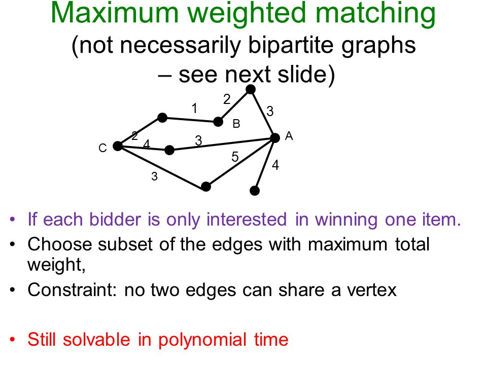 Maximum weighted matching (not necessarily bipartite graphs – see next slide) If each bidder is only interested in winning one item.