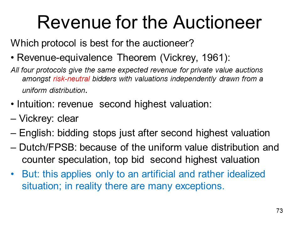 Revenue for the Auctioneer Which protocol is best for the auctioneer.