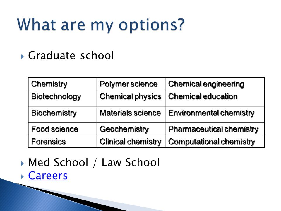  Graduate school  Med School / Law School  Careers Careers Chemistry Polymer science Chemical engineering Biotechnology Chemical physics Chemical education Biochemistry Materials science Environmental chemistry Food science Geochemistry Pharmaceutical chemistry Forensics Clinical chemistry Computational chemistry