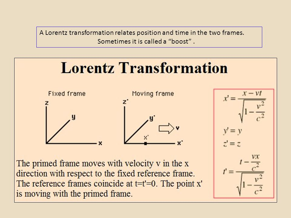 transformation de lorentz pdf