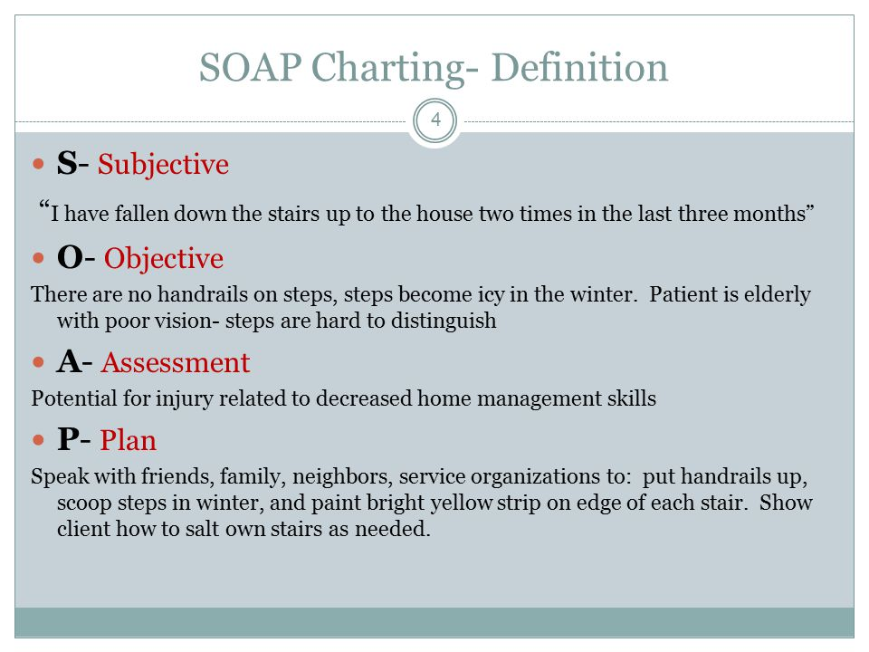 1 soap charting objectives 2 at the conclusion of this activity