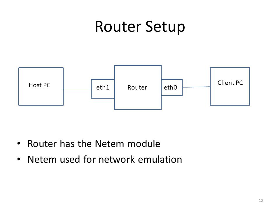 Router Setup HOST PC Router Client PC eth1 eth0 Host PC eth1 Routereth0 Client PC Router has the Netem module Netem used for network emulation 12