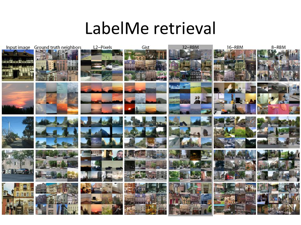 LabelMe retrieval