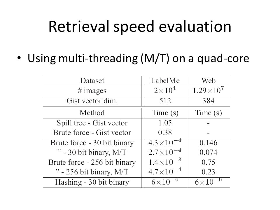 Retrieval speed evaluation Using multi-threading (M/T) on a quad-core