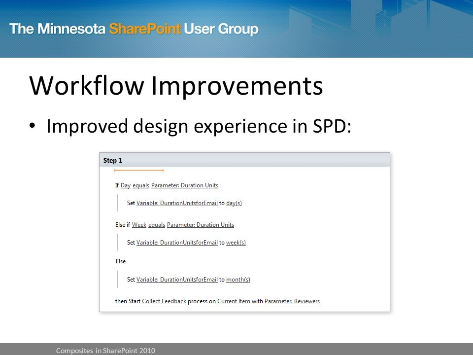 Workflow Improvements Improved design experience in SPD: Composites in SharePoint 2010