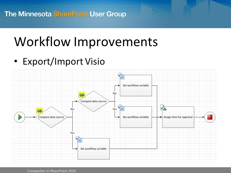 Workflow Improvements Export/Import Visio Composites in SharePoint 2010