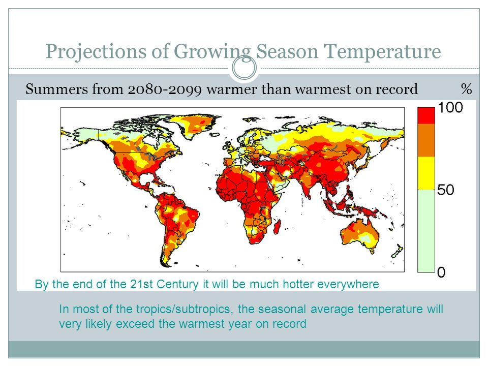 Projections of Growing Season Temperature By the end of the 21st Century it will be much hotter everywhere In most of the tropics/subtropics, the seasonal average temperature will very likely exceed the warmest year on record Summers from warmer than warmest on record%