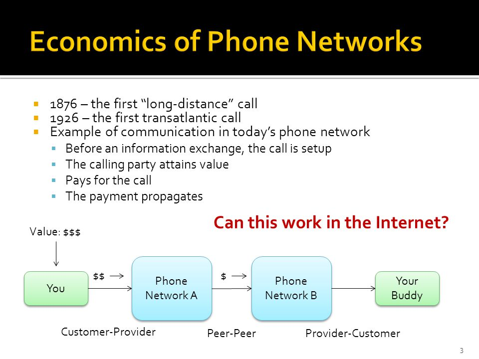  1876 – the first long-distance call  1926 – the first transatlantic call  Example of communication in today's phone network  Before an information exchange, the call is setup  The calling party attains value  Pays for the call  The payment propagates 3 You Phone Network A Phone Network A Phone Network B Phone Network B Your Buddy Customer-Provider Peer-PeerProvider-Customer $$ $ Value: $$$ Can this work in the Internet