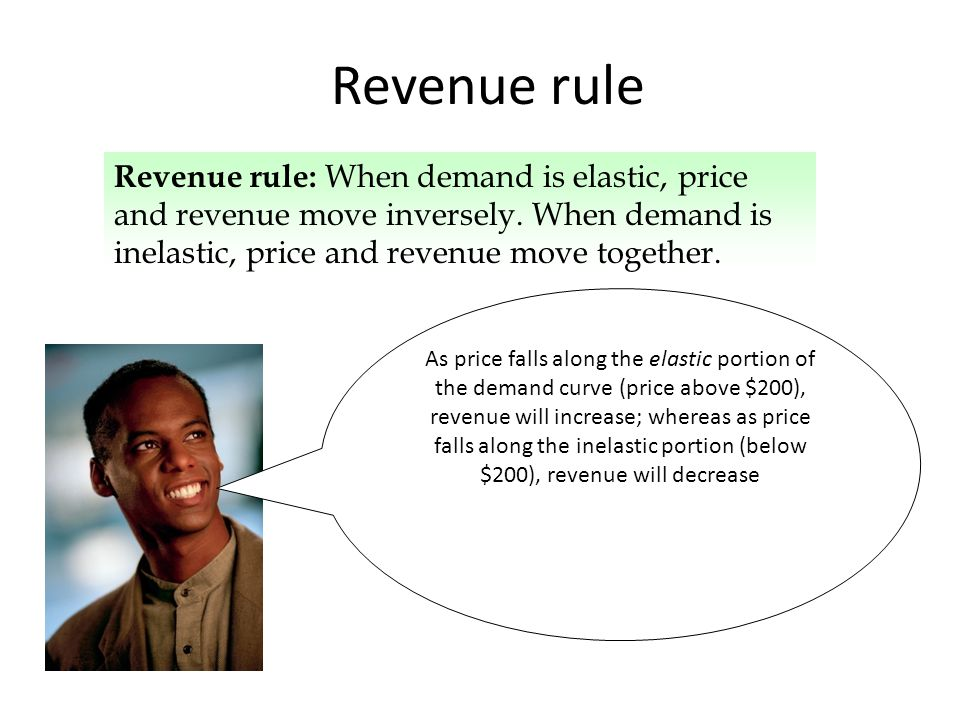 Revenue rule Revenue rule: When demand is elastic, price and revenue move inversely.