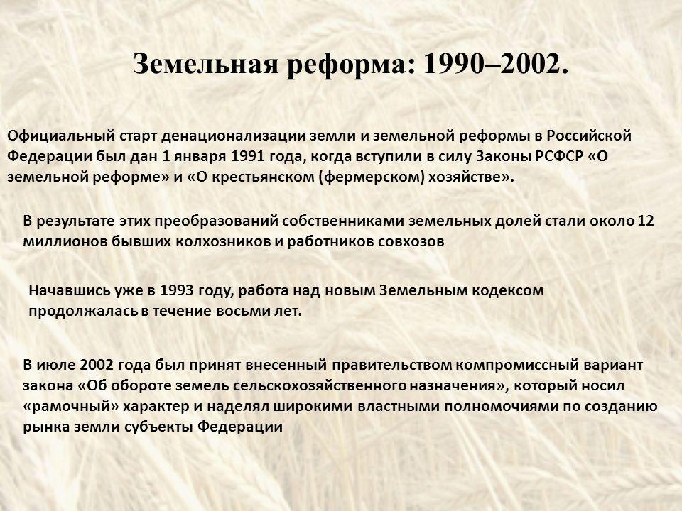 земельная реформа 1990