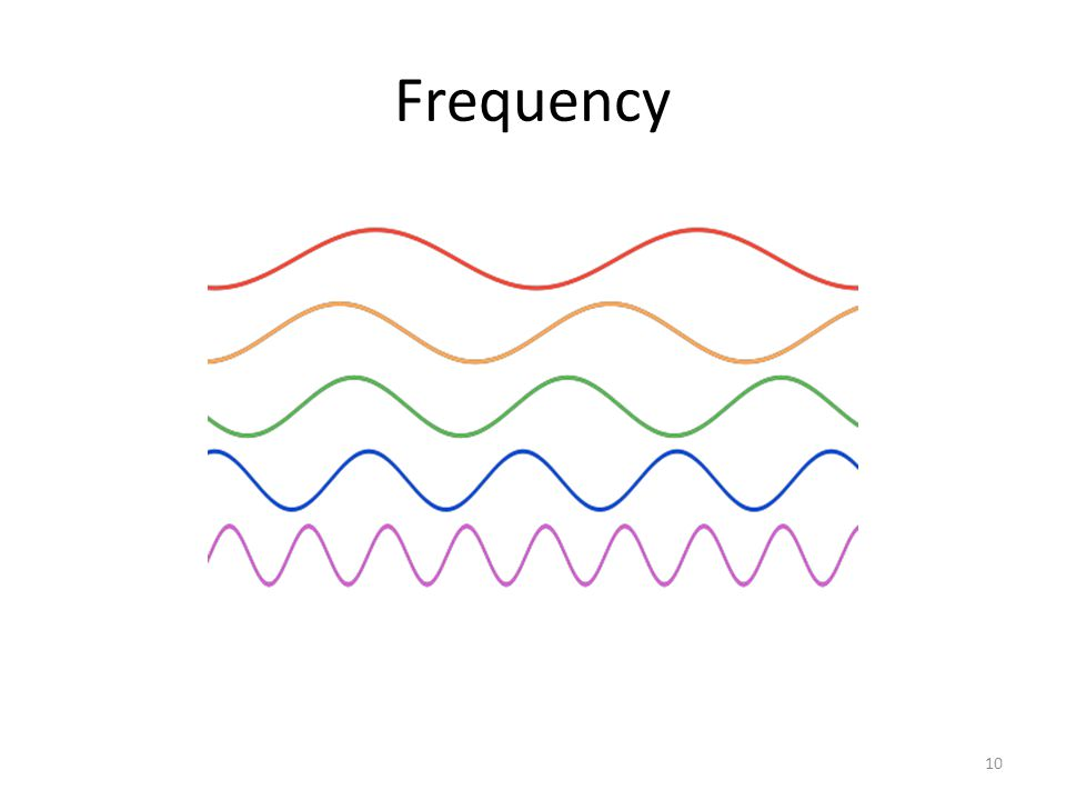 Frequency 10