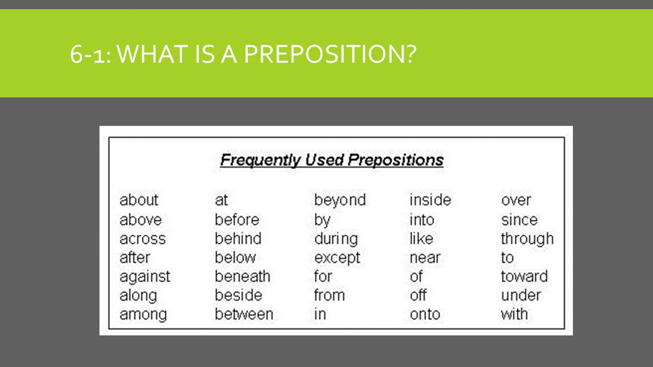 6-1: WHAT IS A PREPOSITION?