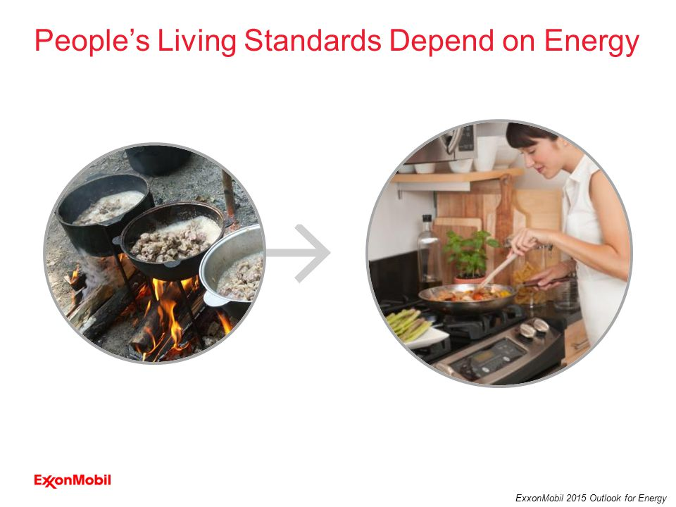 8 ExxonMobil 2015 Outlook for Energy People's Living Standards Depend on Energy