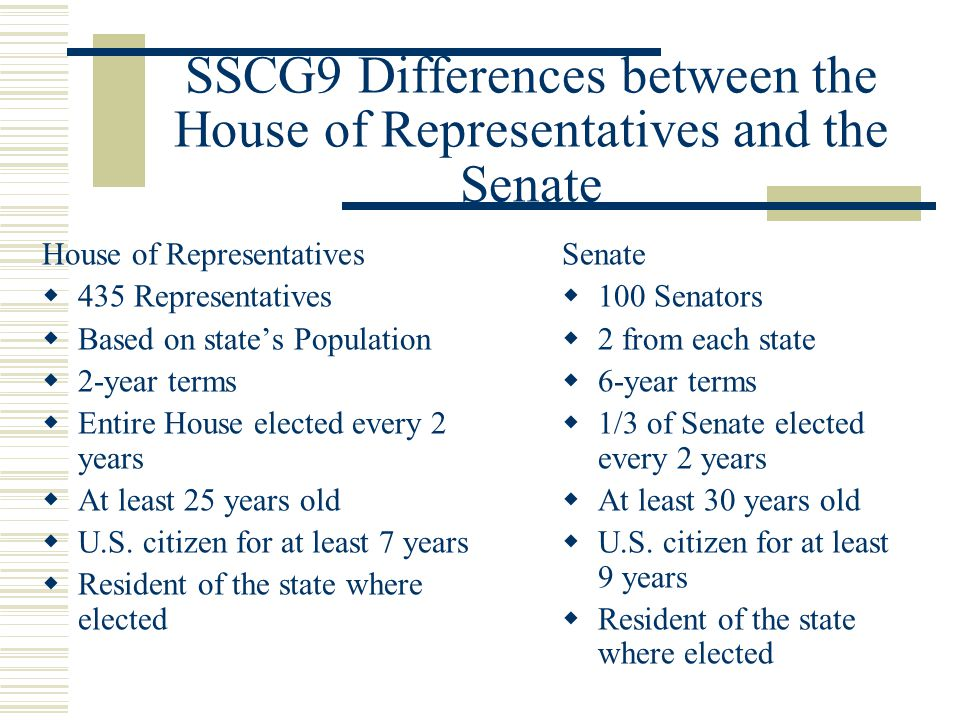 Compare and contrast essay senate and house of representatives