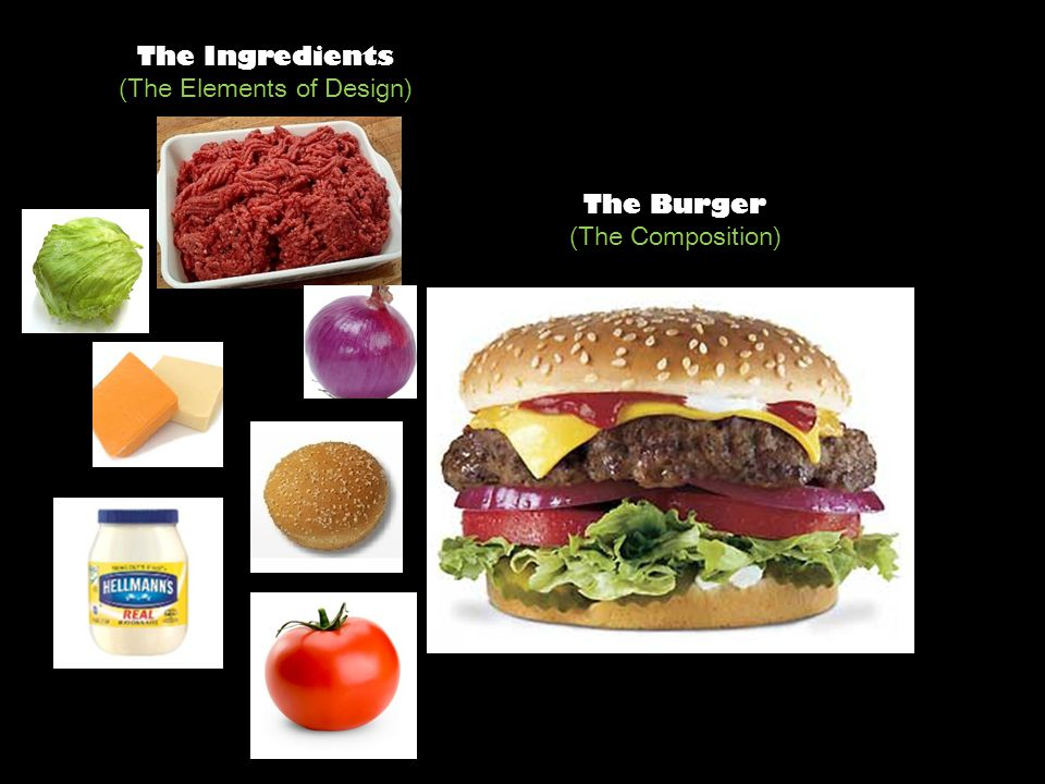 The Burger (The Composition) The Ingredients (The Elements of Design)