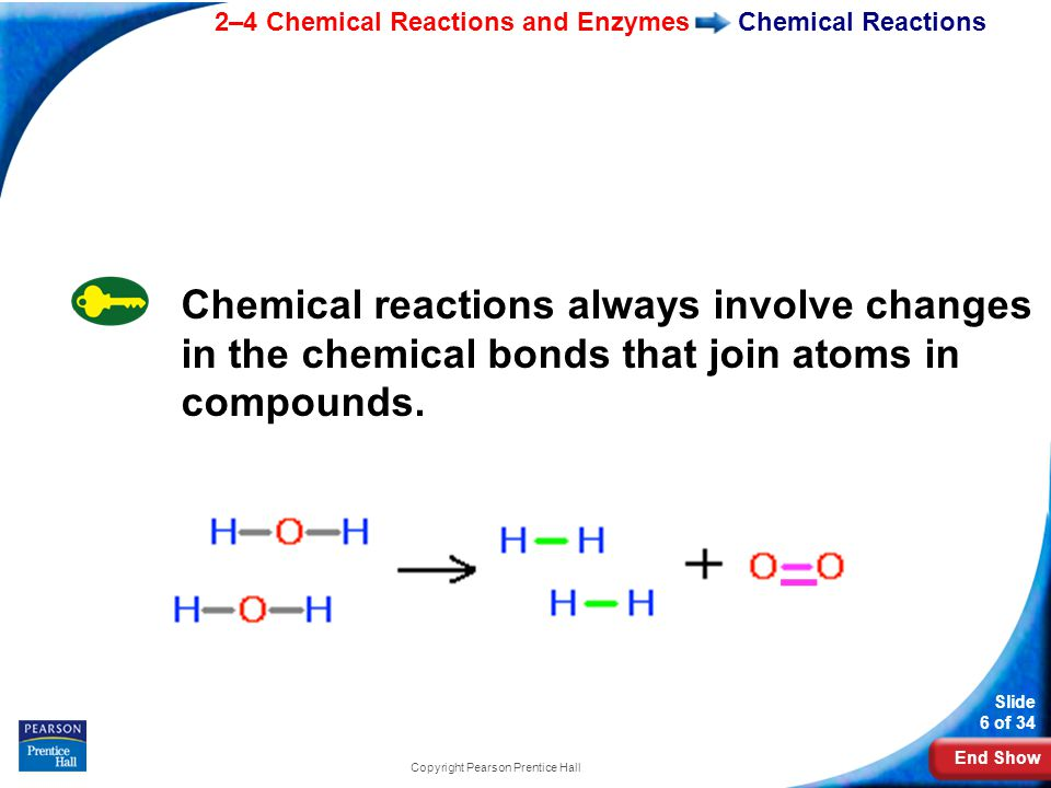 End Show 2–4 Chemical Reactions and Enzymes Slide 6 of 34 Copyright Pearson Prentice Hall Chemical Reactions Chemical reactions always involve changes in the chemical bonds that join atoms in compounds.