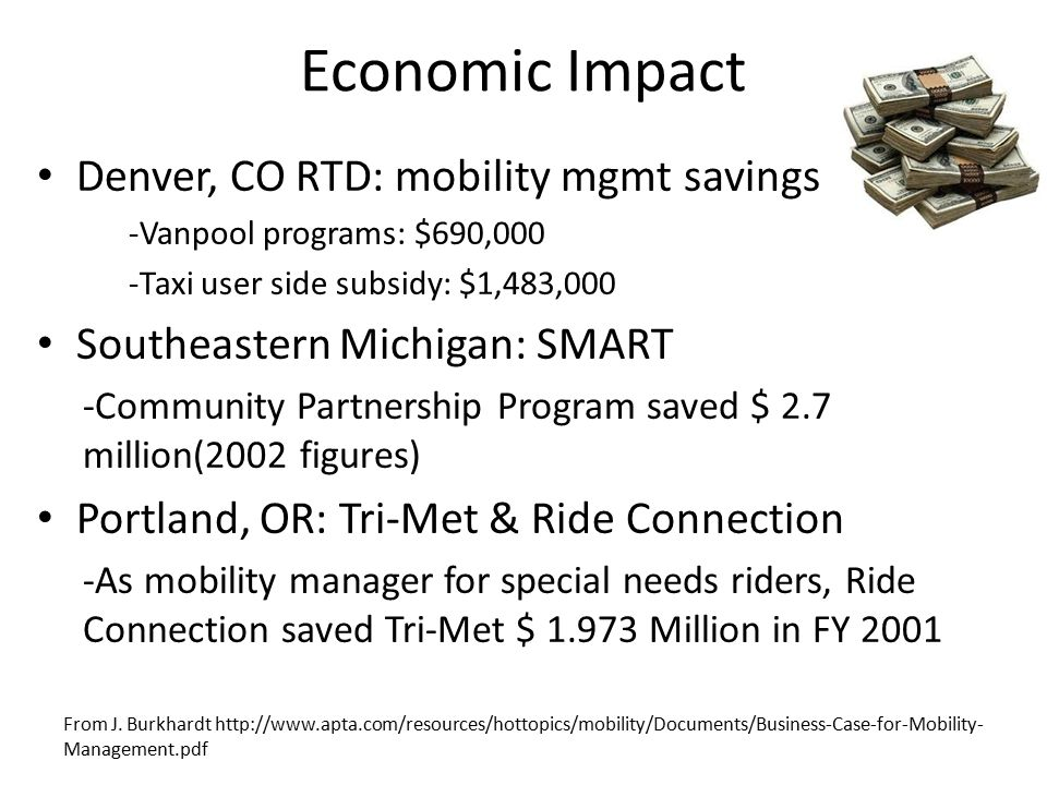 Economic Impact Denver, CO RTD: mobility mgmt savings -Vanpool programs: $690,000 -Taxi user side subsidy: $1,483,000 Southeastern Michigan: SMART -Community Partnership Program saved $ 2.7 million(2002 figures) Portland, OR: Tri-Met & Ride Connection -As mobility manager for special needs riders, Ride Connection saved Tri-Met $ Million in FY 2001 From J.