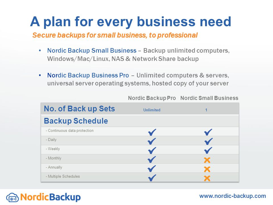 Nordic Backup Small Business – Backup unlimited computers, Windows/Mac/Linux, NAS & Network Share backup Nordic Backup Business Pro – Unlimited computers & servers, universal server operating systems, hosted copy of your server Secure backups for small business, to professional A plan for every business need Nordic Backup ProNordic Small Business
