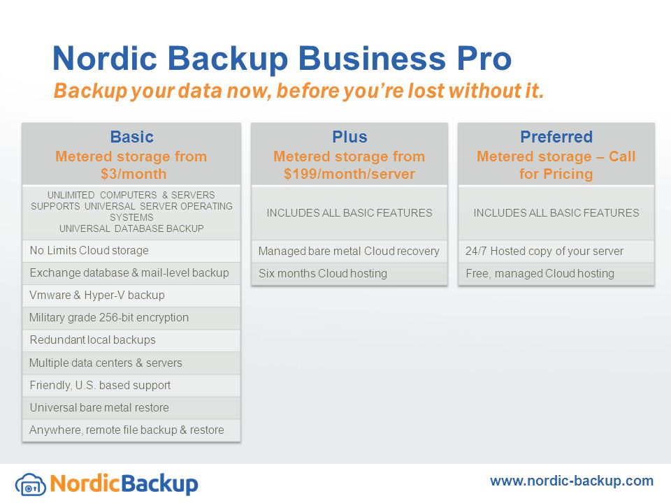 Backup your data now, before you're lost without it.