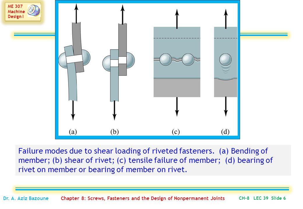 ME 307 Machine Design I ME 307 Machine Design I CH-8 LEC 39 Slide 6 Dr.
