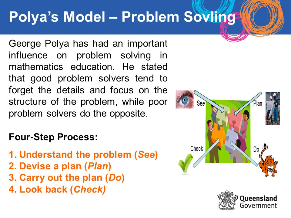 Four Step Problem Solving