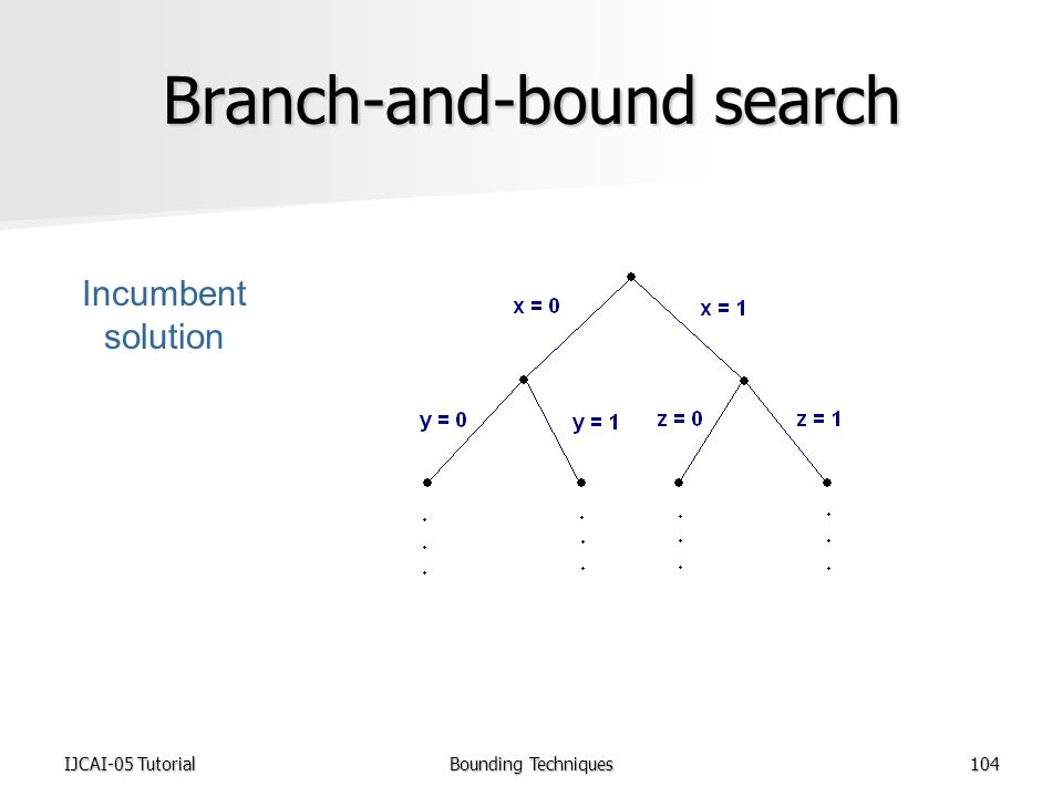 IJCAI-05 TutorialBounding Techniques104 Branch-and-bound search Incumbent solution