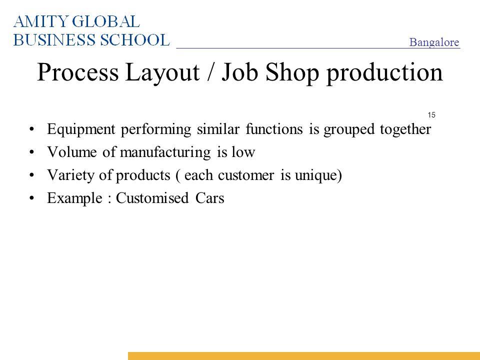 Shop Layout And Management Process Layout / Job Shop