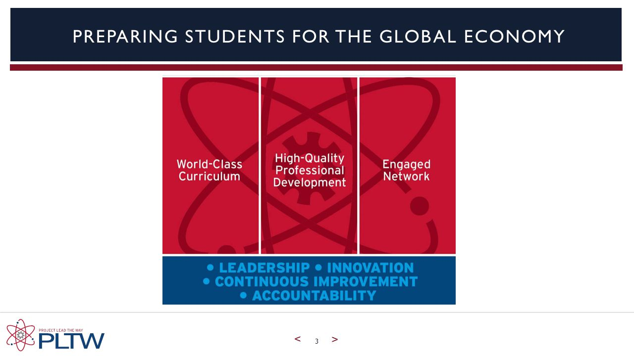 < > PREPARING STUDENTS FOR THE GLOBAL ECONOMY 3