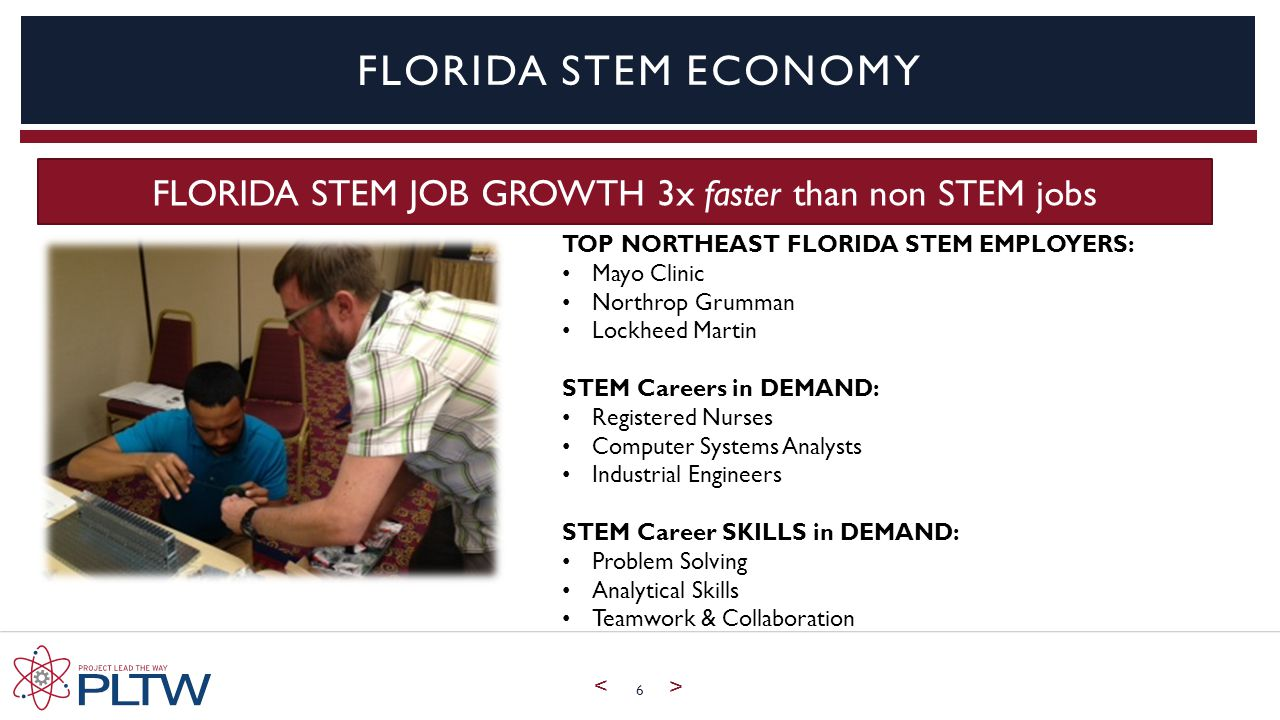 < > 6 FLORIDA STEM ECONOMY FLORIDA STEM JOB GROWTH 3x faster than non STEM jobs TOP NORTHEAST FLORIDA STEM EMPLOYERS: Mayo Clinic Northrop Grumman Lockheed Martin STEM Careers in DEMAND: Registered Nurses Computer Systems Analysts Industrial Engineers STEM Career SKILLS in DEMAND: Problem Solving Analytical Skills Teamwork & Collaboration