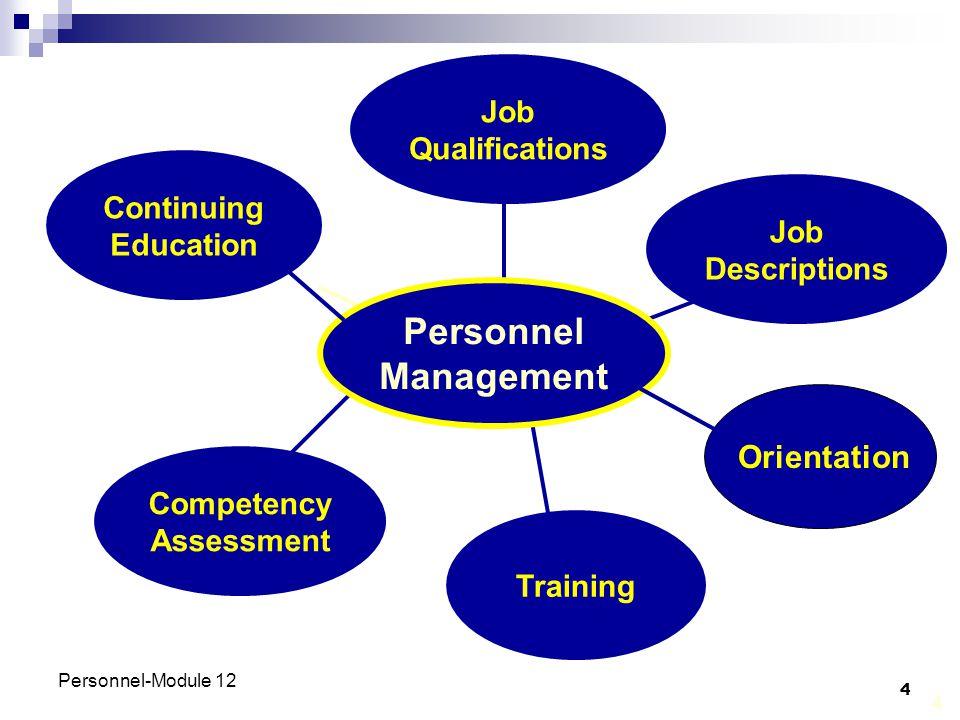 Personnel-Module 12 4 4 Continuing Education Training Job Descriptions Orientation Competency Assessment Job Qualifications Personnel Management