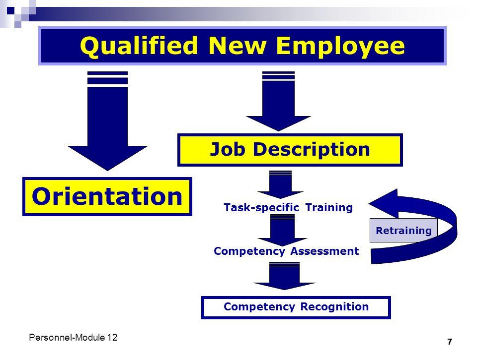 Personnel-Module 12 7 Orientation Competency Assessment Task-specific Training Competency Recognition Job Description Qualified New Employee Retrainin